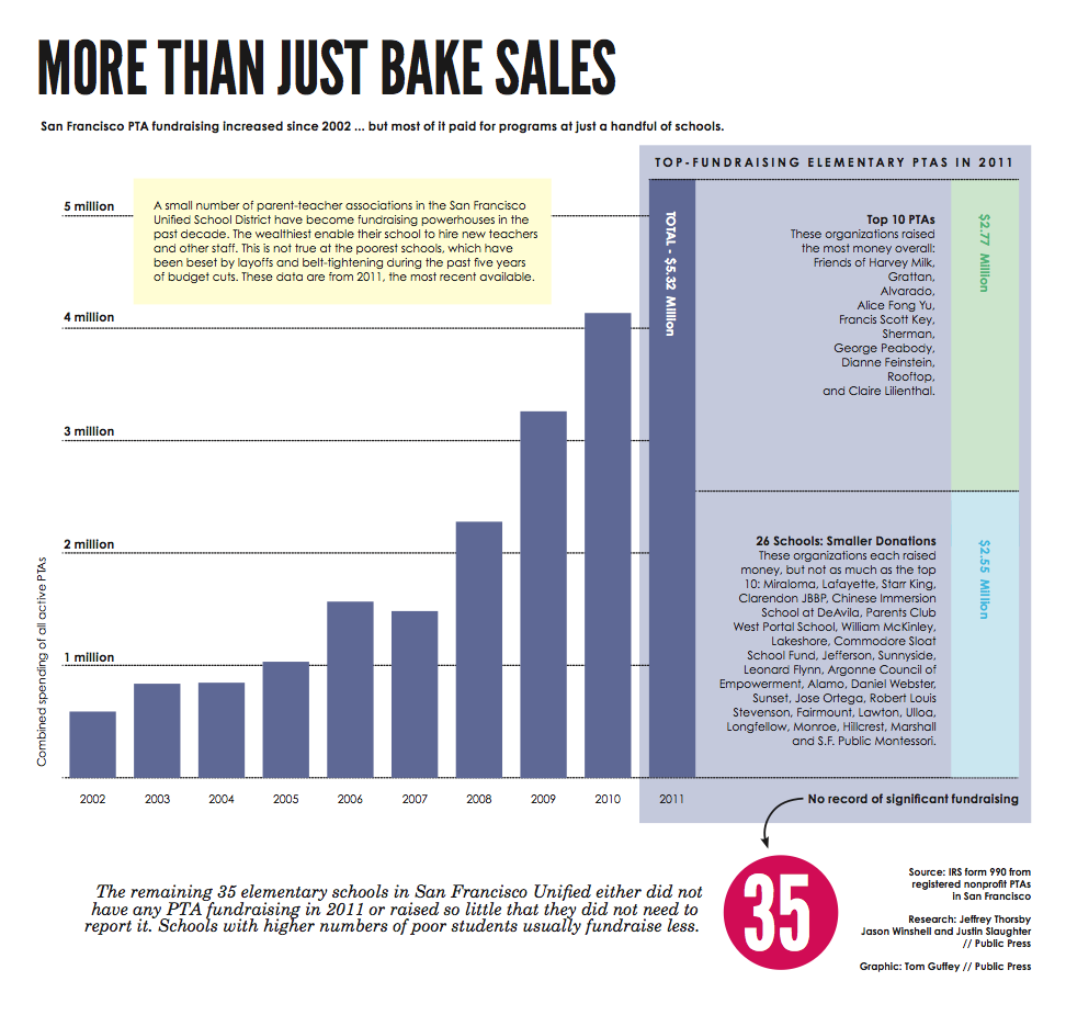 more_than_just_bake_sales_-_graphic_-_issue_13.png