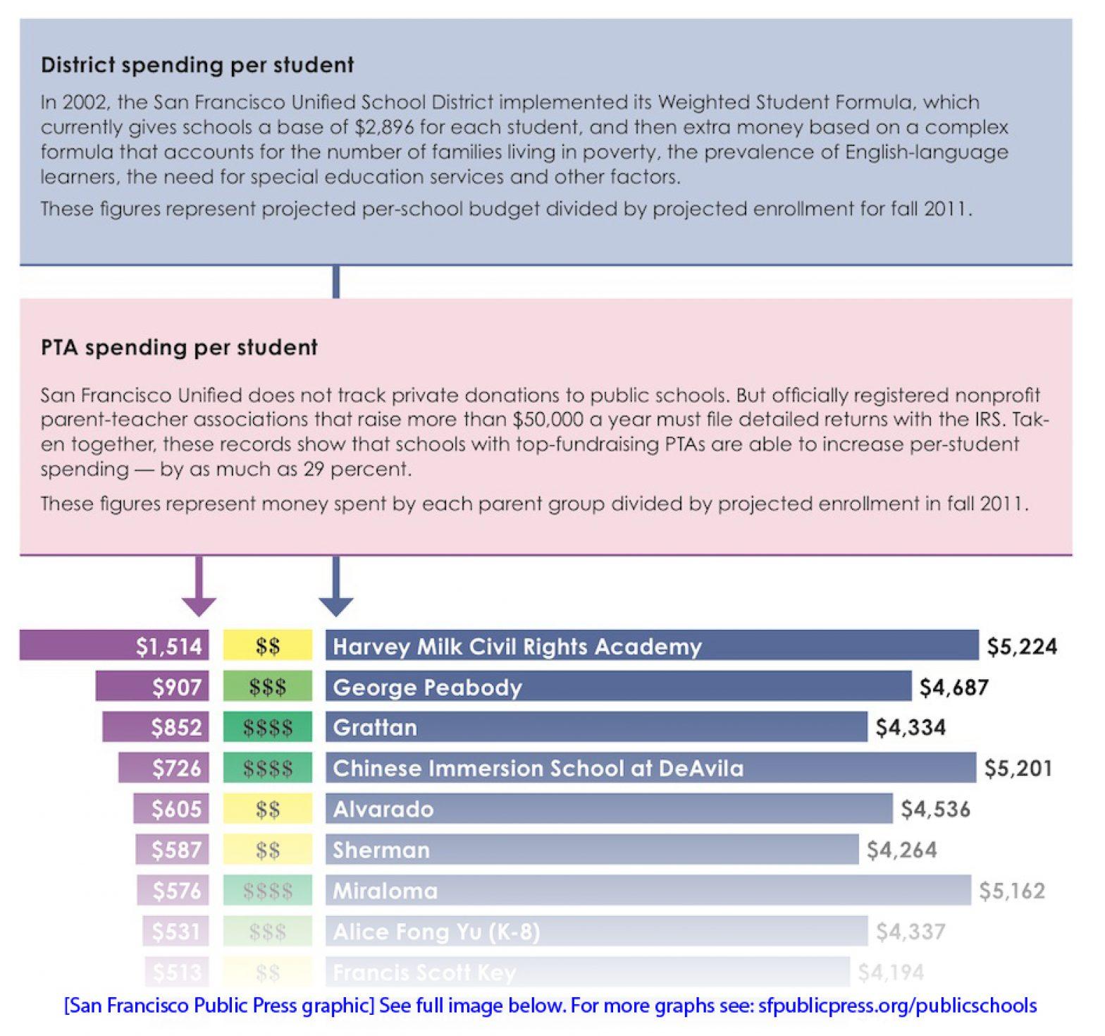 public-schools-main-graphic-abridged.jpg