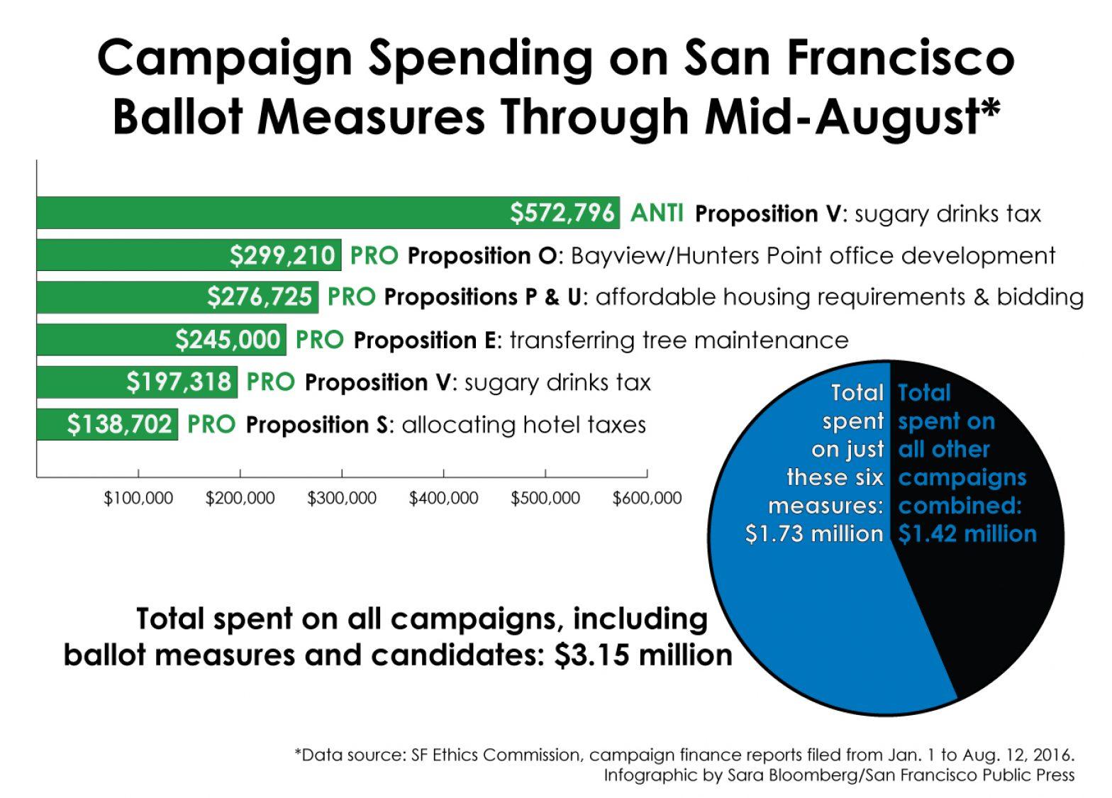 spending_measures_august_letters_12.jpg