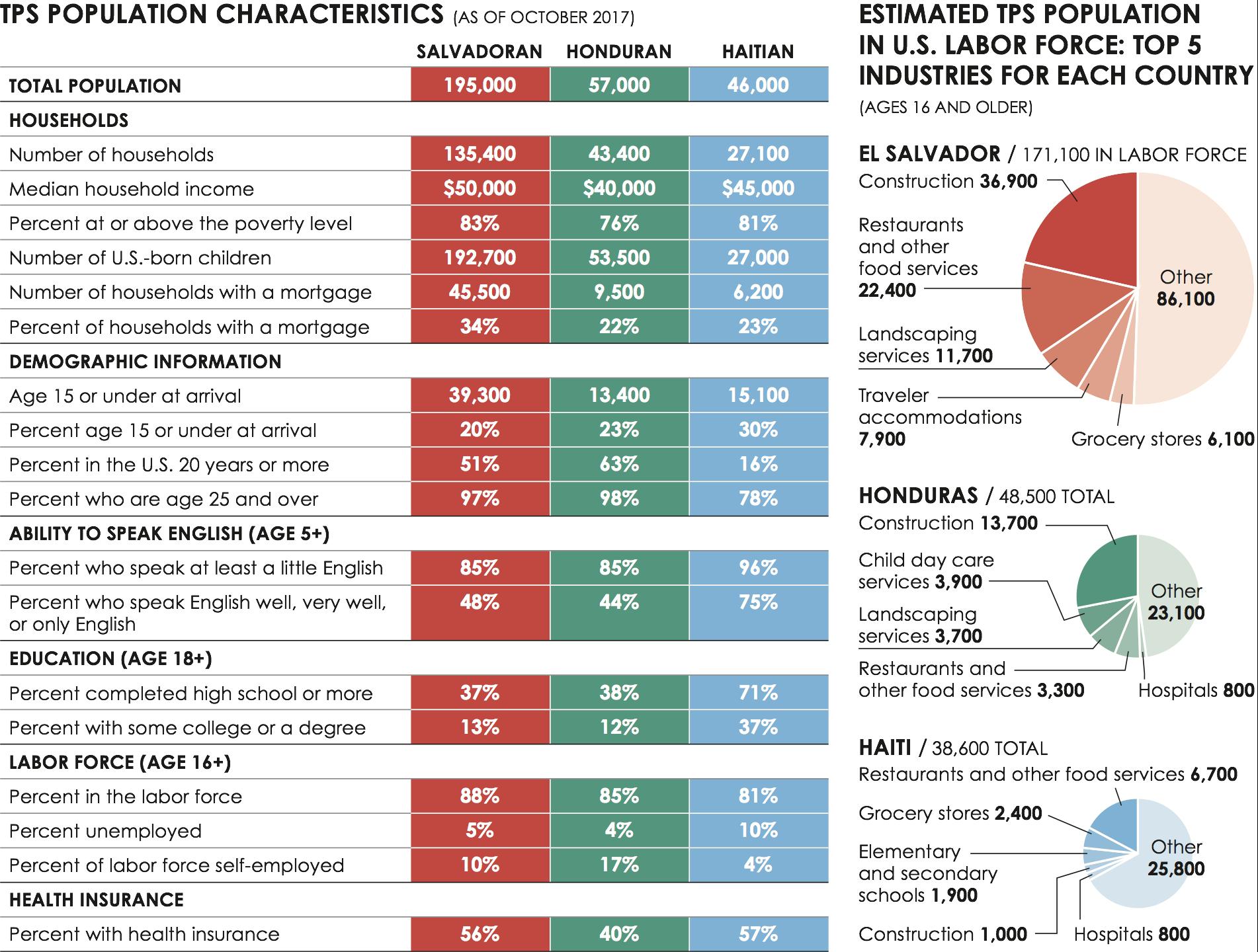 graphic_-_demographics.png