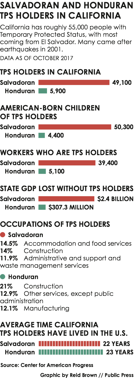 graphic_-_tps_holders_in_ca.png