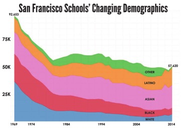 sfusd_demographics.jpg