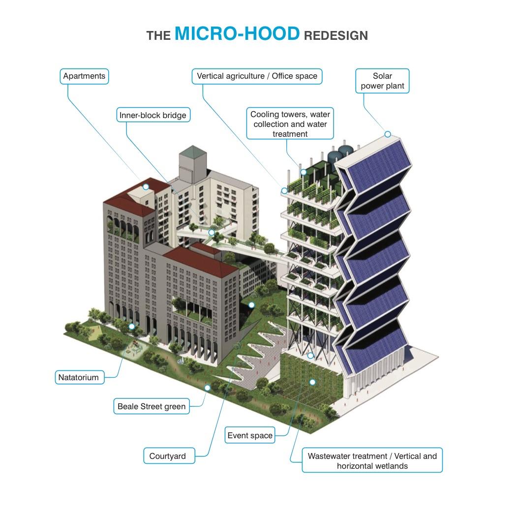 Rendering of a self-sustaining village. - Courtesy Kuth Ranieri Architects